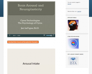 Psychology of Cyma Lesson 1